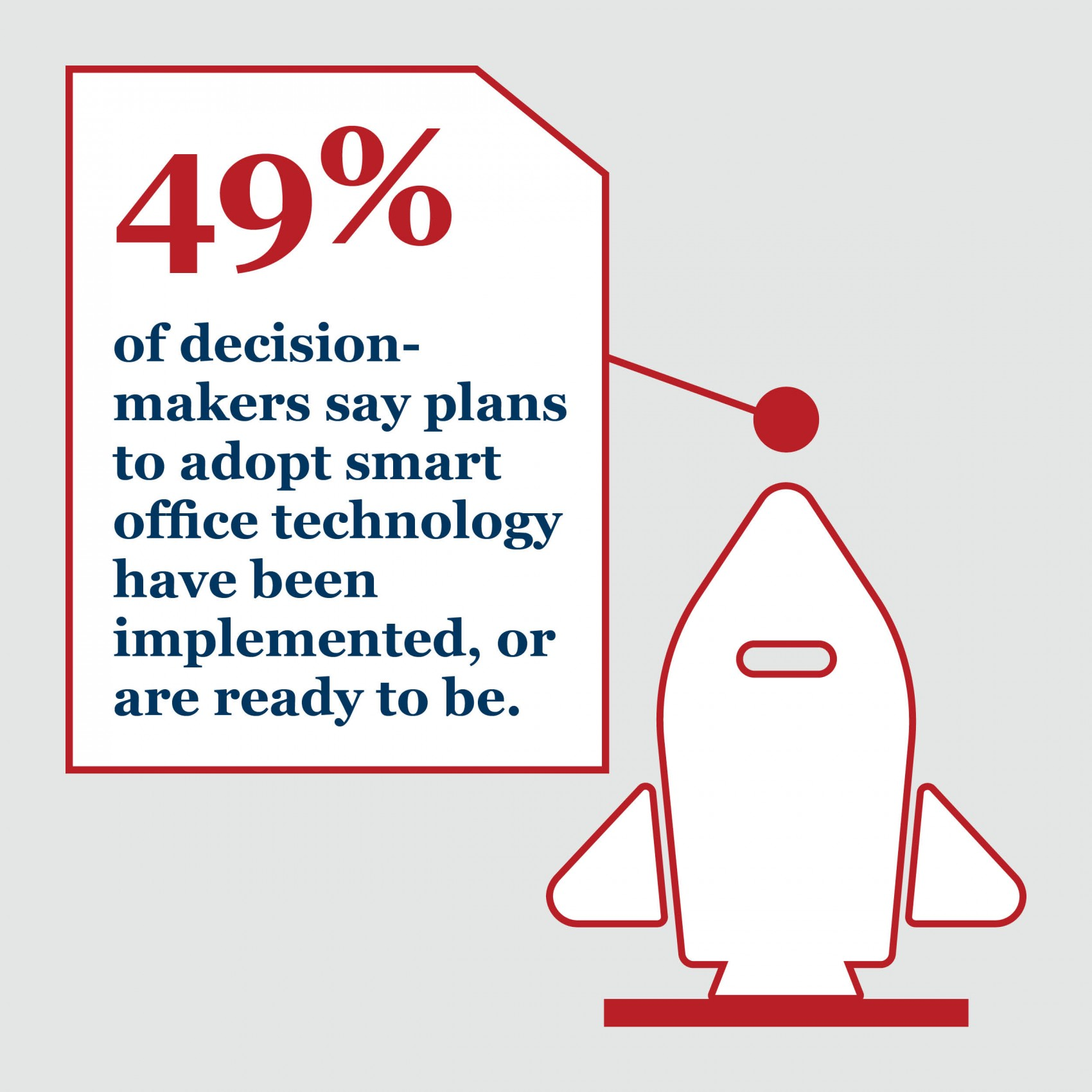 Revealed: what workers think about smart offices